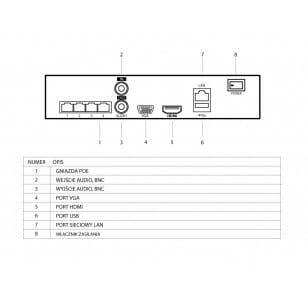 Rejestrator sieciowy PoE HQ-NVR0401K-P4