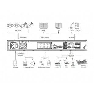 Rejestrator sieciowy DH-NVR5216-4KS2