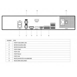 Rejestrator  HQ-NVR3204U