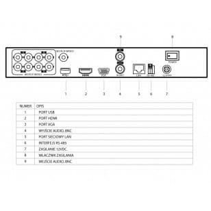 Rejestrator Turbo HD DS-7204HQHI-F1/N