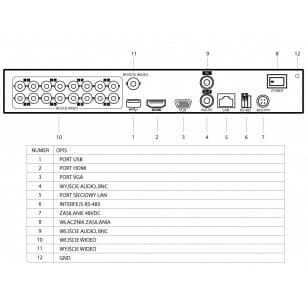 Rejestrator 5w1 HQ-THD1602K
