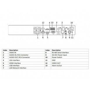 Rejestrator Turbo HD PoC DS-7208HUHI-K2/P
