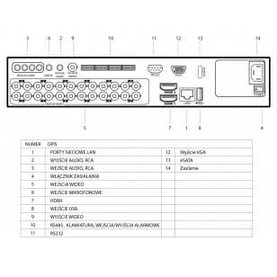 Rejestrator pentabrid HQ-THD2404K